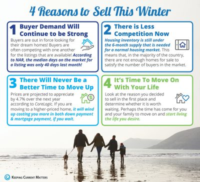 20180105-4-Reasons-To-Sell-Winter
